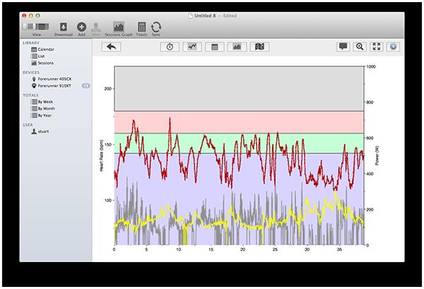 ISMARTtrainV4 HRGraph